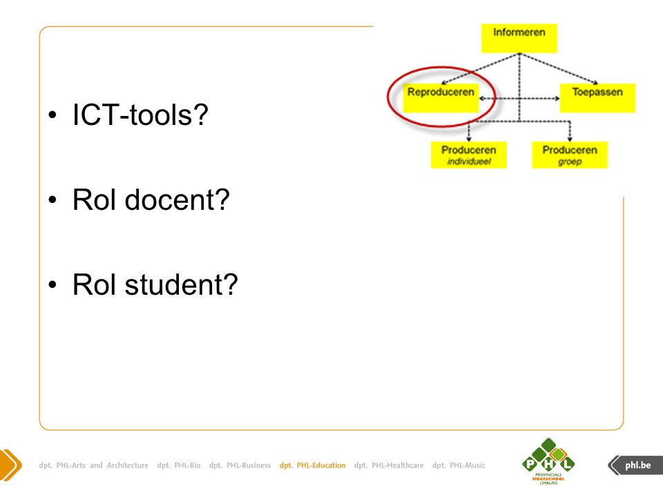 ICT-tools Rol docent Rol student