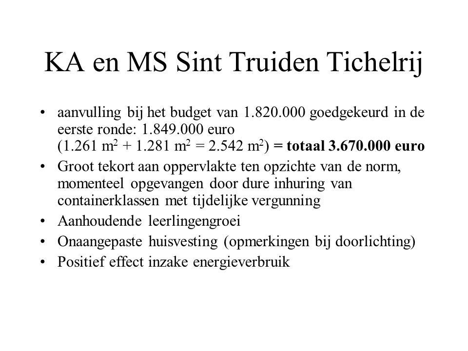 KA en MS Sint Truiden Tichelrij aanvulling bij het budget van 1.820.000 goedgekeurd in de eerste ronde: 1.849.000 euro (1.261 m 2 + 1.281 m 2 = 2.542