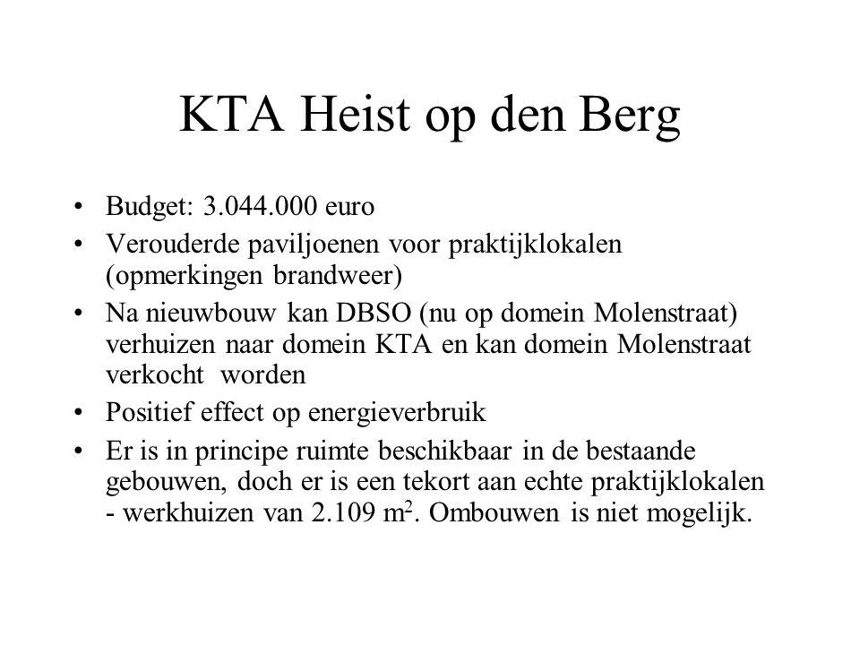 KTA Heist op den Berg Budget: 3.044.000 euro Verouderde paviljoenen voor praktijklokalen (opmerkingen brandweer) Na nieuwbouw kan DBSO (nu op domein Molenstraat) verhuizen naar domein KTA en kan domein Molenstraat verkocht worden Positief effect op energieverbruik Er is in principe ruimte beschikbaar in de bestaande gebouwen, doch er is een tekort aan echte praktijklokalen - werkhuizen van 2.109 m 2.