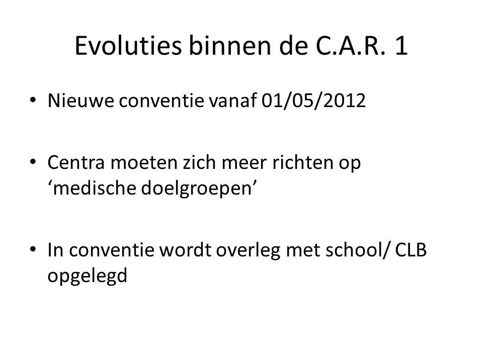 Evoluties binnen de C.A.R.