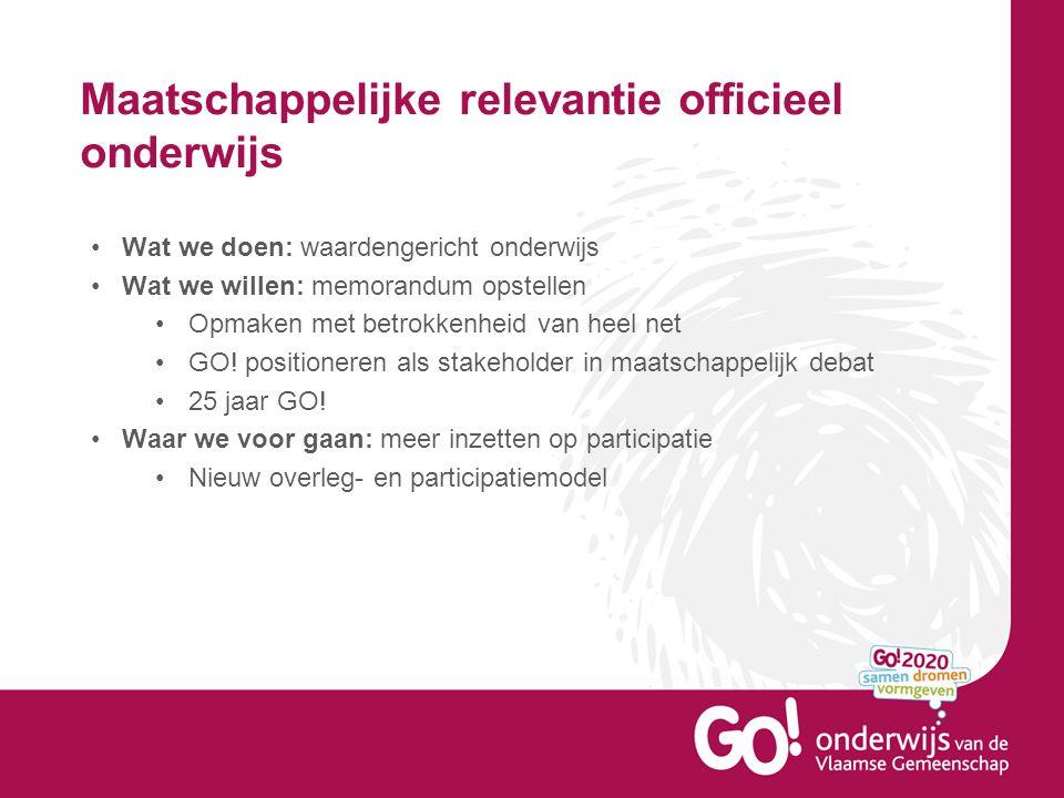 Maatschappelijke relevantie officieel onderwijs Wat we doen: waardengericht onderwijs Wat we willen: memorandum opstellen Opmaken met betrokkenheid van heel net GO.