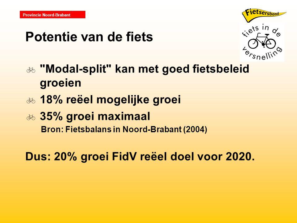 Provincie Noord-Brabant Potentie van de fiets  Modal-split kan met goed fietsbeleid groeien  18% reëel mogelijke groei  35% groei maximaal Bron: Fietsbalans in Noord-Brabant (2004) Dus: 20% groei FidV reëel doel voor 2020.