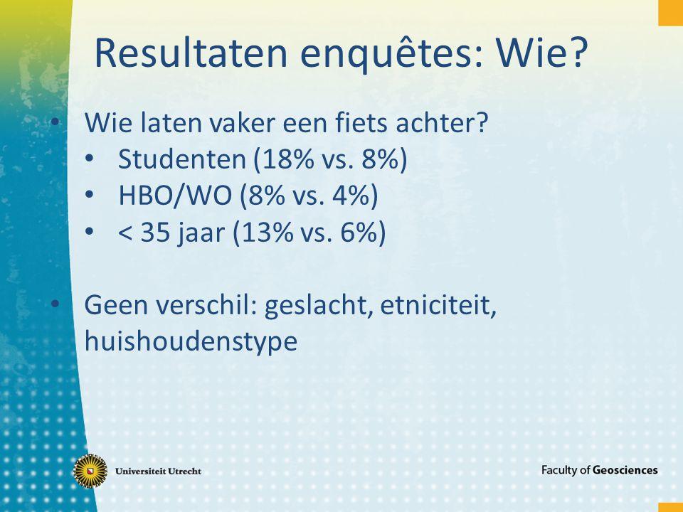 Resultaten enquêtes: Wie? Wie laten vaker een fiets achter? Studenten (18% vs. 8%) HBO/WO (8% vs. 4%) < 35 jaar (13% vs. 6%) Geen verschil: geslacht,