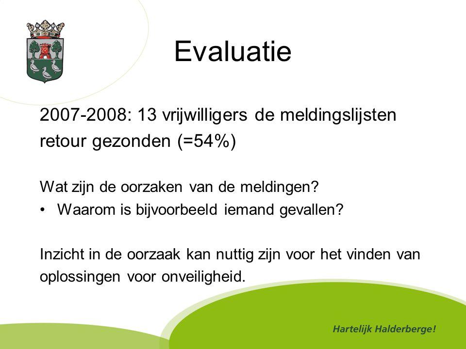 Evaluatie 2007-2008: 13 vrijwilligers de meldingslijsten retour gezonden (=54%) Wat zijn de oorzaken van de meldingen? Waarom is bijvoorbeeld iemand g