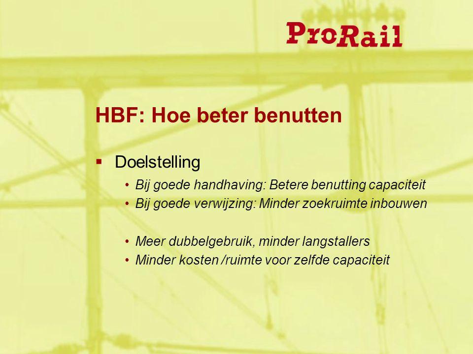HBF: Hoe beter benutten  Doelstelling Bij goede handhaving: Betere benutting capaciteit Bij goede verwijzing: Minder zoekruimte inbouwen Meer dubbelgebruik, minder langstallers Minder kosten /ruimte voor zelfde capaciteit