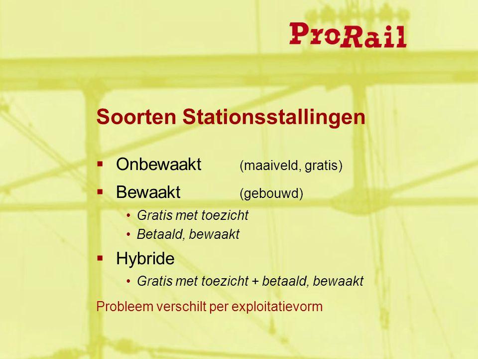 Soorten Stationsstallingen  Onbewaakt (maaiveld, gratis)  Bewaakt (gebouwd) Gratis met toezicht Betaald, bewaakt  Hybride Gratis met toezicht + bet