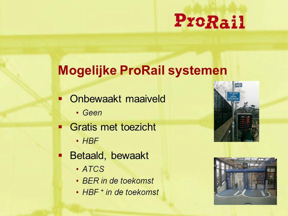 Mogelijke ProRail systemen  Onbewaakt maaiveld Geen  Gratis met toezicht HBF  Betaald, bewaakt ATCS BER in de toekomst HBF + in de toekomst