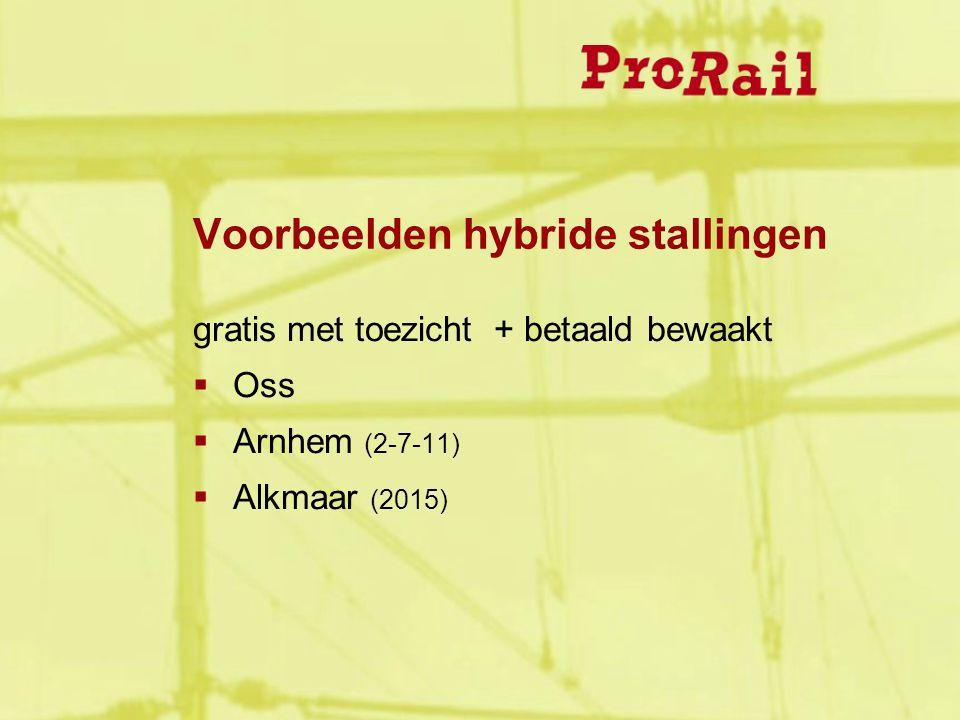 Voorbeelden hybride stallingen gratis met toezicht + betaald bewaakt  Oss  Arnhem (2-7-11)  Alkmaar (2015)