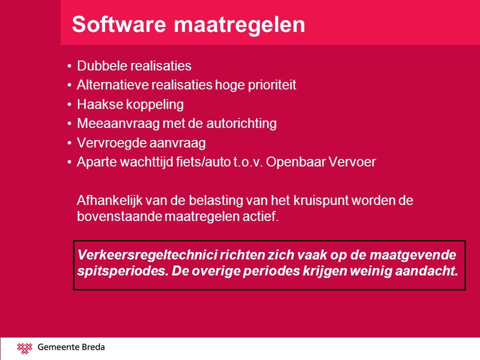 Software maatregelen Dubbele realisaties Alternatieve realisaties hoge prioriteit Haakse koppeling Meeaanvraag met de autorichting Vervroegde aanvraag