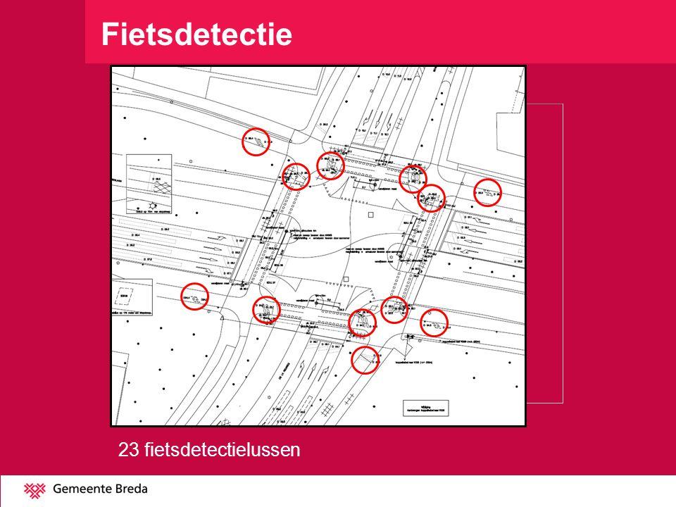 Software maatregelen Dubbele realisaties Alternatieve realisaties hoge prioriteit Haakse koppeling Meeaanvraag met de autorichting Vervroegde aanvraag Aparte wachttijd fiets/auto t.o.v.
