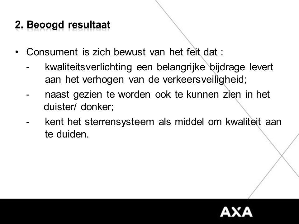 In Nederland wordt eigenlijk nauwelijks eisen gesteld aan fietsverlichting.