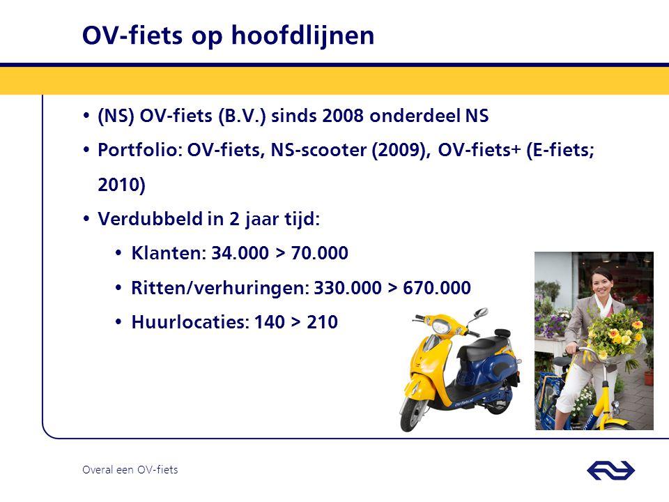 Overal een OV-fiets OV-fiets huurlocaties OV-fiets: overal een fiets 210 huurlocaties: 50/50 bemenst of zelfservice 70% verhuringen bij 25 grootste bemenste huurlocaties(/stations) Toevoeging 2008-heden: