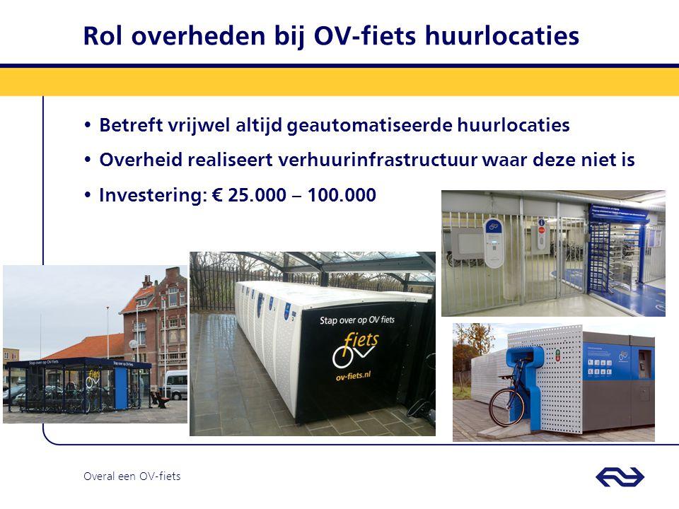 Overal een OV-fiets Rol overheden bij OV-fiets huurlocaties Betreft vrijwel altijd geautomatiseerde huurlocaties Overheid realiseert verhuurinfrastruc