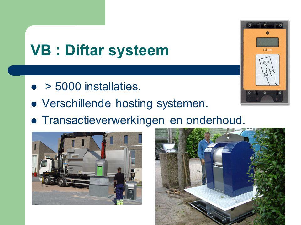 VB : Diftar systeem > 5000 installaties. Verschillende hosting systemen.