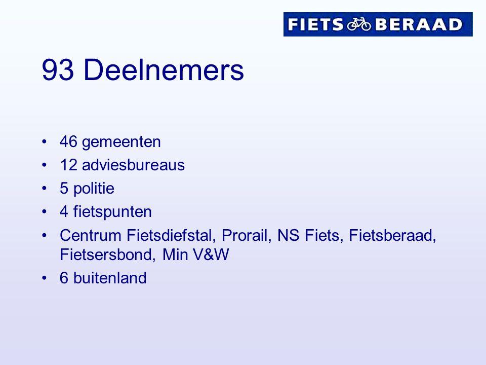 93 Deelnemers 46 gemeenten 12 adviesbureaus 5 politie 4 fietspunten Centrum Fietsdiefstal, Prorail, NS Fiets, Fietsberaad, Fietsersbond, Min V&W 6 buitenland