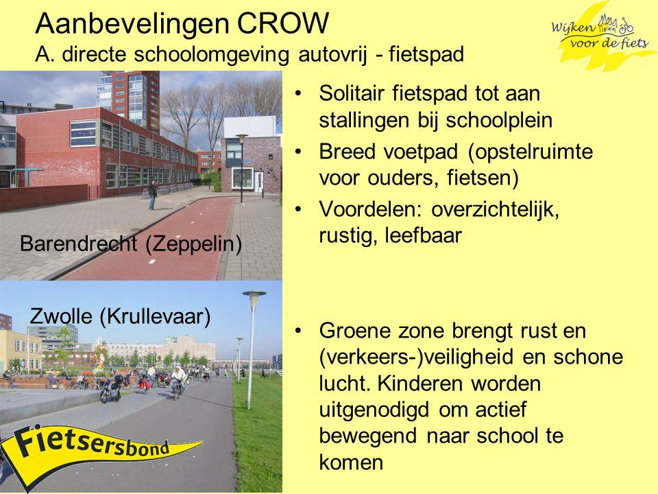 Aanbevelingen CROW A. directe schoolomgeving autovrij - fietspad Solitair fietspad tot aan stallingen bij schoolplein Breed voetpad (opstelruimte voor