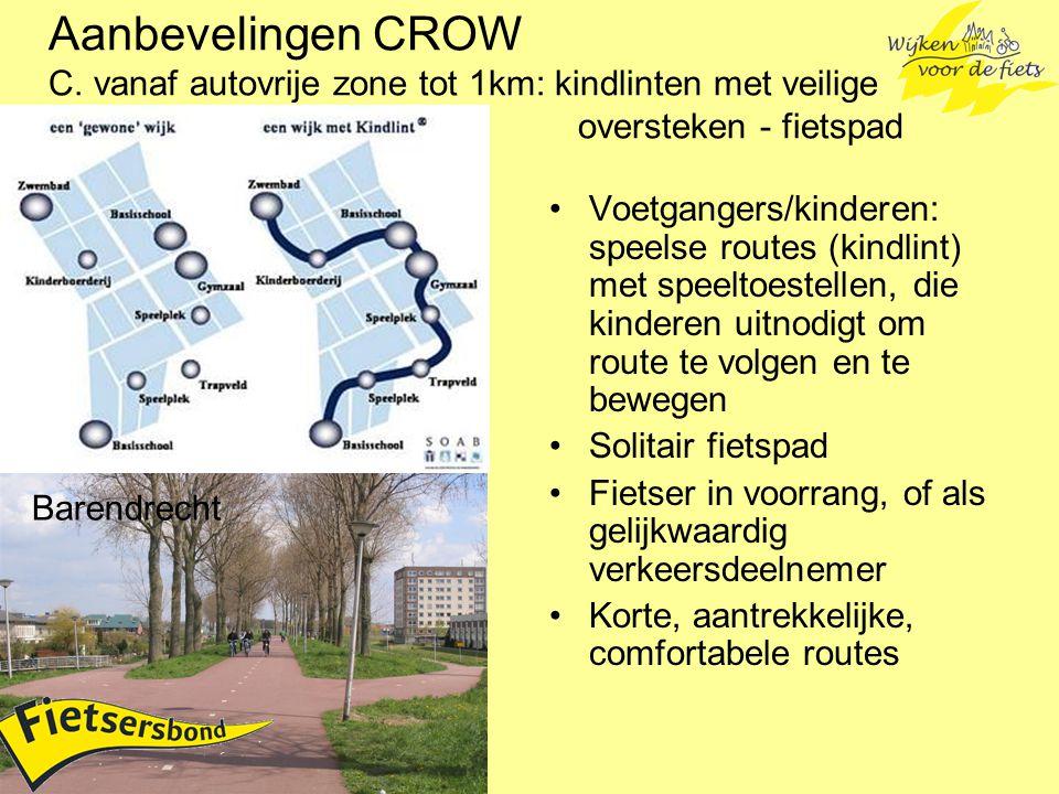 Voorbeelden uit de praktijk 1.Nijmegen: OBS De Muze, Limoslaan; 2.Barendrecht: OBS Zeppelin, Middeldijkerplein; 3.Meervoudig ruimtegebruik; Barendrecht Carnisselande, Arnhem Schuytgraaf
