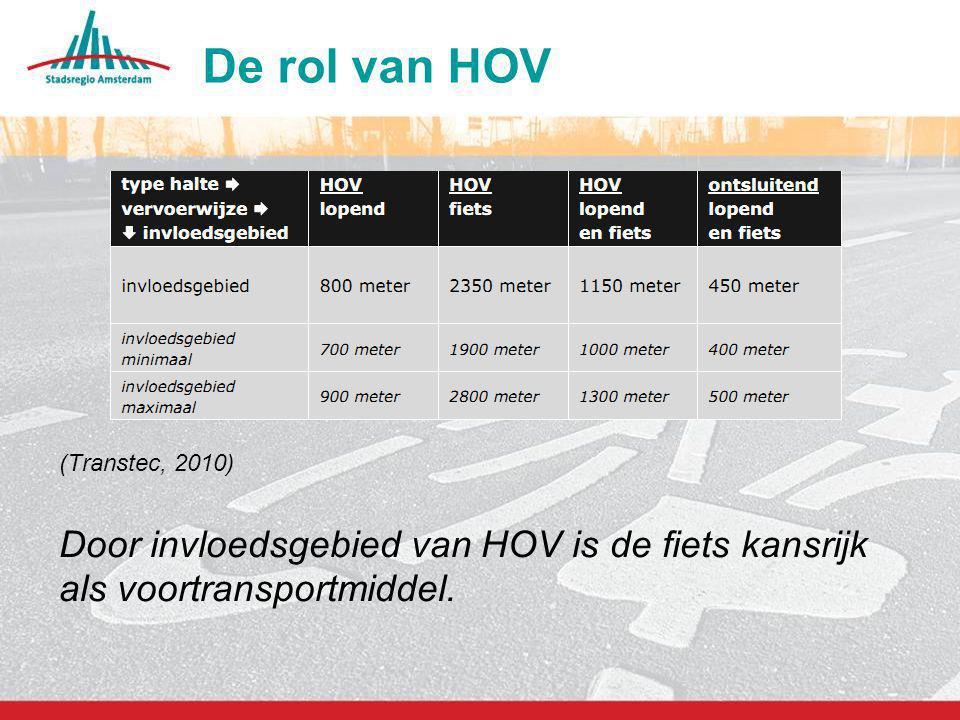 8 De rol van HOV (Transtec, 2010) Door invloedsgebied van HOV is de fiets kansrijk als voortransportmiddel.