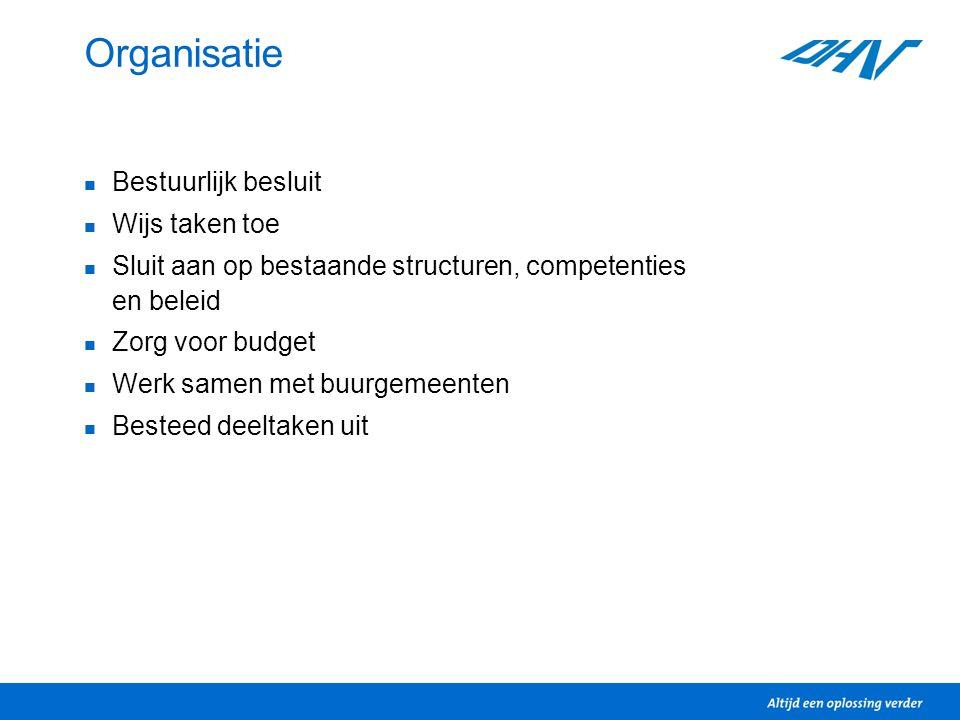 Organisatie Bestuurlijk besluit Wijs taken toe Sluit aan op bestaande structuren, competenties en beleid Zorg voor budget Werk samen met buurgemeenten Besteed deeltaken uit
