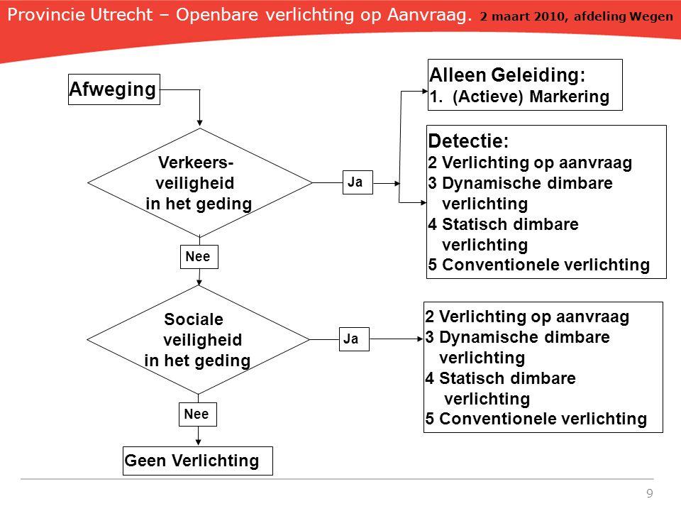 9 Afweging Provincie Utrecht – Openbare verlichting op Aanvraag. 2 maart 2010, afdeling Wegen Verkeers- veiligheid in het geding Sociale veiligheid in