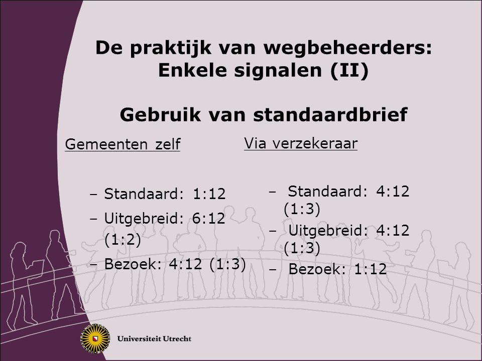 De praktijk van wegbeheerders: Enkele signalen (III) Aanmaning door weggebruiker Gemeente zelf -Erkenning in eerste instantie: 11:27 -Erkenning in latere instantie: 3:9 (1:3) Via verzekeraar -Erkenning in eerste instantie: 1:14 + 1 coulance uitkering -Erkenning in latere instantie: 2:6 (1:3) + 1 coulance uitkering