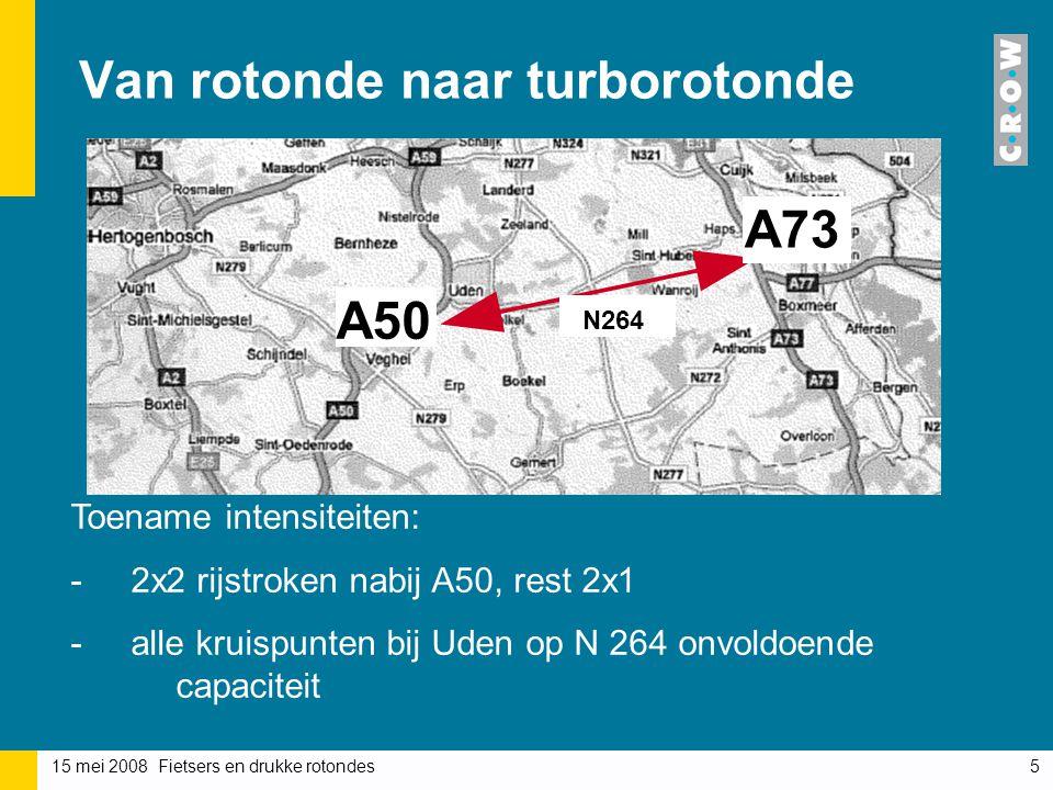 15 mei 2008 Fietsers en drukke rotondes6 20002015 993 504 1432 959 2153 474 2207 1196 Van rotonde naar turborotonde