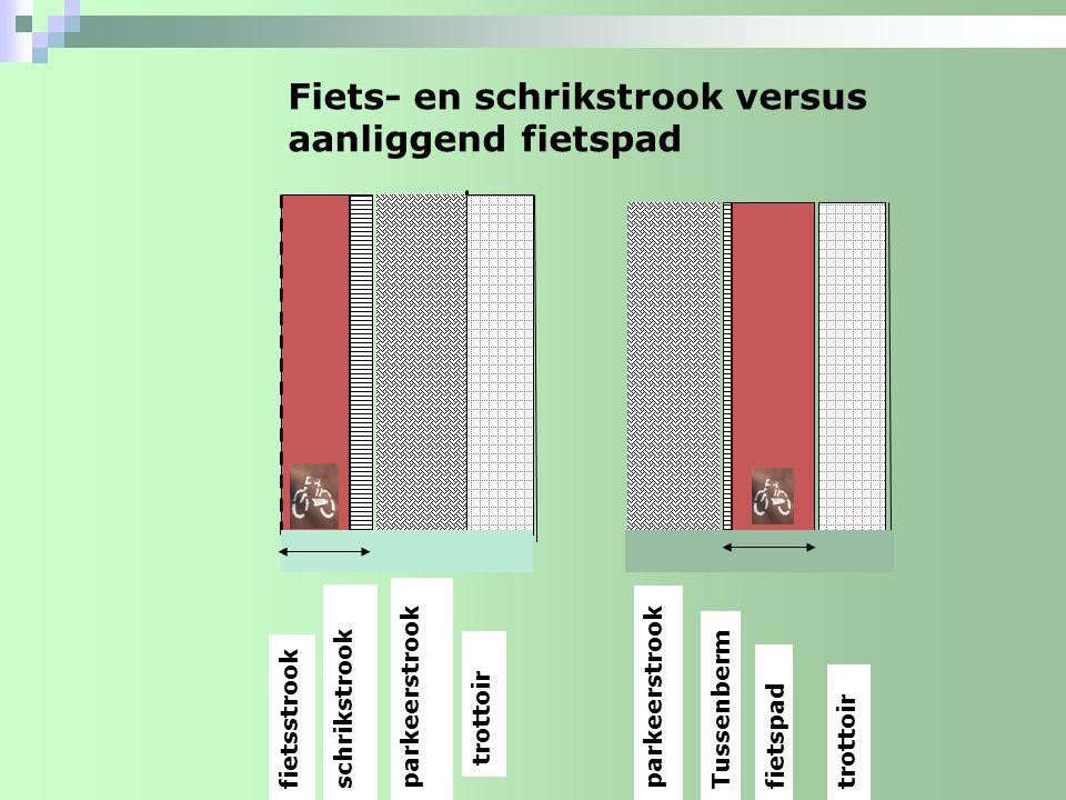 Fiets- en schrikstrook versus aanliggend fietspad trottoir parkeerstrookTussenberm fietspadfietsstrook schrikstrookparkeerstrook trottoir