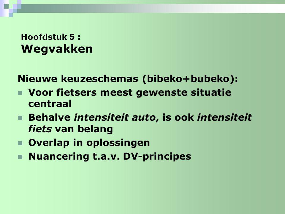 Hoofdstuk 5 : Wegvakken Nieuwe keuzeschemas (bibeko+bubeko): Voor fietsers meest gewenste situatie centraal Behalve intensiteit auto, is ook intensite