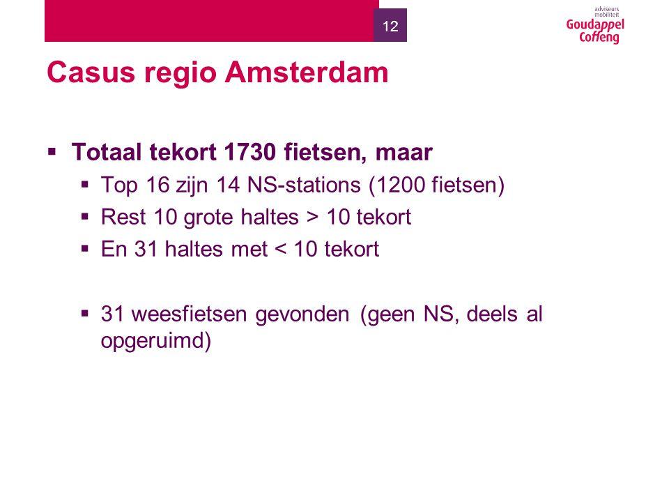 12 Casus regio Amsterdam  Totaal tekort 1730 fietsen, maar  Top 16 zijn 14 NS-stations (1200 fietsen)  Rest 10 grote haltes > 10 tekort  En 31 hal