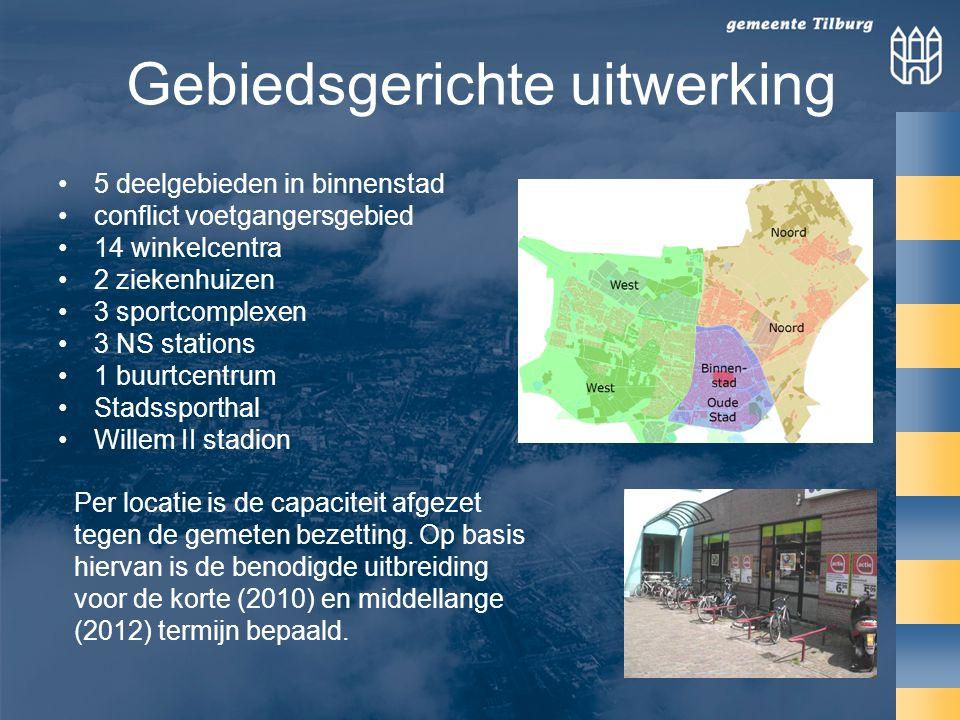 Gebiedsgerichte uitwerking 5 deelgebieden in binnenstad conflict voetgangersgebied 14 winkelcentra 2 ziekenhuizen 3 sportcomplexen 3 NS stations 1 buurtcentrum Stadssporthal Willem II stadion Per locatie is de capaciteit afgezet tegen de gemeten bezetting.