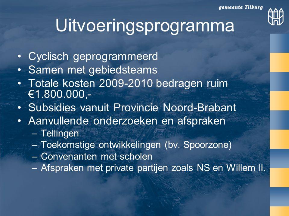 Uitvoeringsprogramma Cyclisch geprogrammeerd Samen met gebiedsteams Totale kosten 2009-2010 bedragen ruim €1.800.000,- Subsidies vanuit Provincie Noord-Brabant Aanvullende onderzoeken en afspraken –Tellingen –Toekomstige ontwikkelingen (bv.