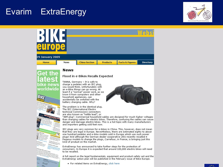 Evarim ExtraEnergy