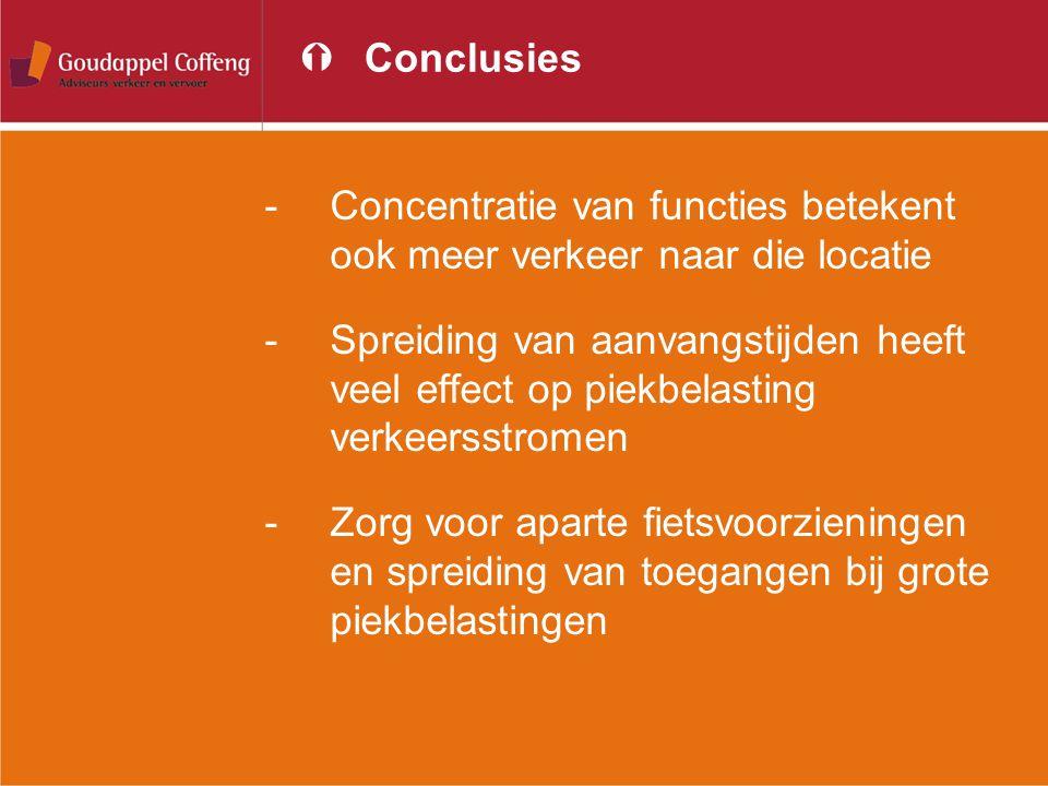 ÝConclusies -Concentratie van functies betekent ook meer verkeer naar die locatie -Spreiding van aanvangstijden heeft veel effect op piekbelasting ver