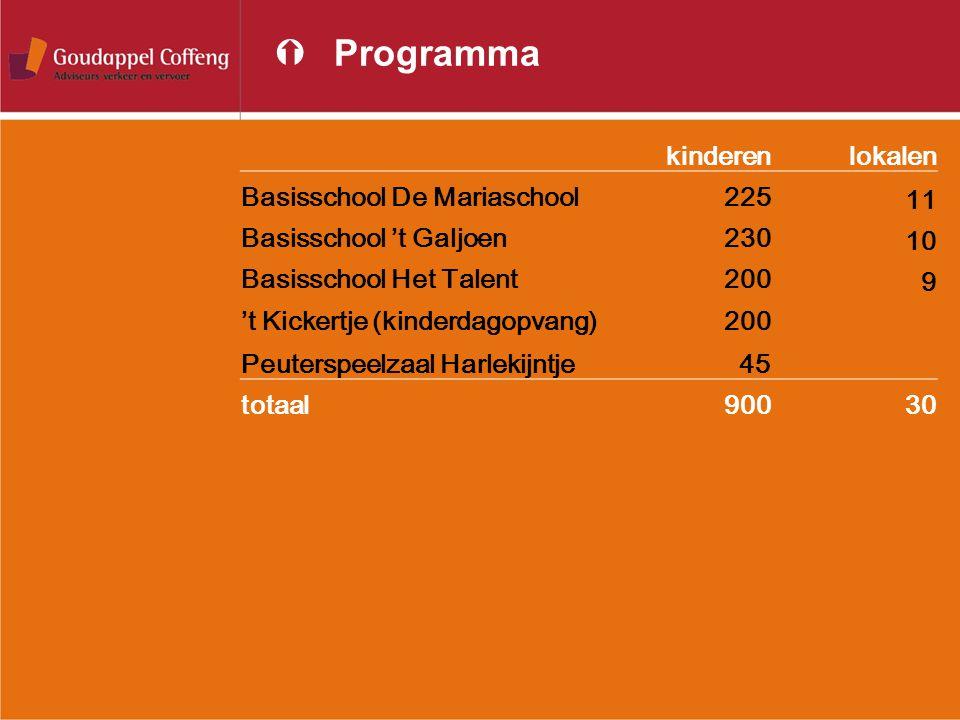ÝProgramma kinderenlokalen Basisschool De Mariaschool22511 Basisschool 't Galjoen230 10 Basisschool Het Talent200 9 't Kickertje (kinderdagopvang)200