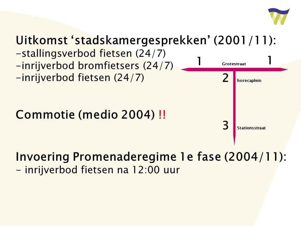 Uitkomst 'stadskamergesprekken' (2001/11): -stallingsverbod fietsen (24/7) -inrijverbod bromfietsers (24/7) -inrijverbod fietsen (24/7) Commotie (medio 2004) !.