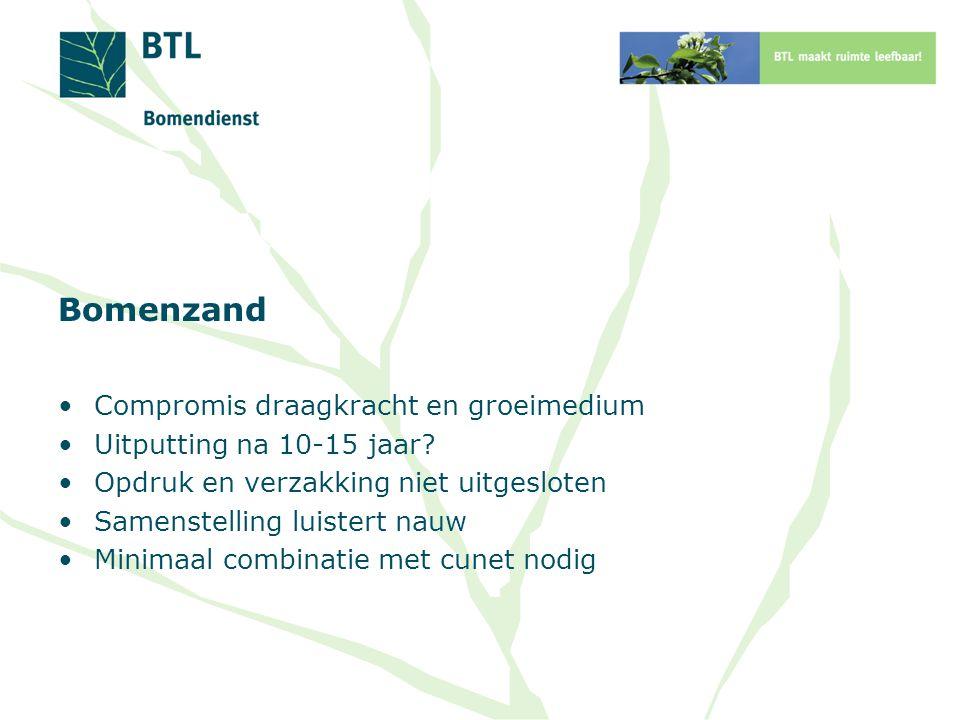 Bomenzand Compromis draagkracht en groeimedium Uitputting na 10-15 jaar? Opdruk en verzakking niet uitgesloten Samenstelling luistert nauw Minimaal co