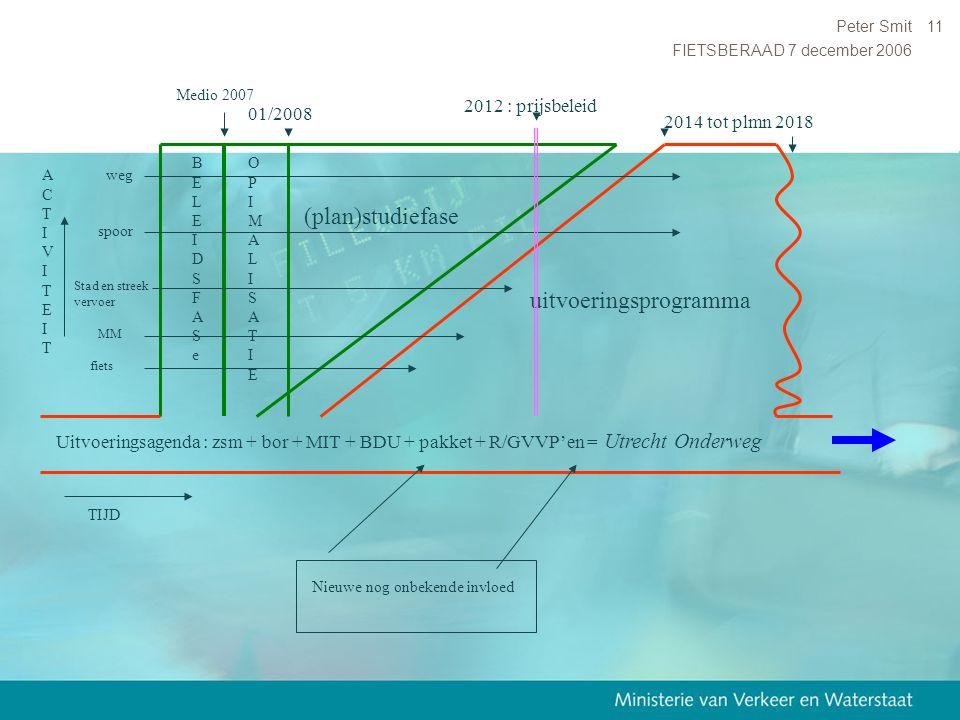 FIETSBERAAD 7 december 2006 Peter Smit11 Uitvoeringsagenda : zsm + bor + MIT + BDU + pakket + R/GVVP'en = Utrecht Onderweg 01/2008 2012 : prijsbeleid