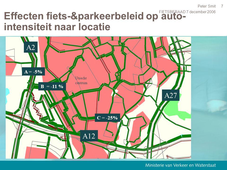 FIETSBERAAD 7 december 2006 Peter Smit7 Effecten fiets-&parkeerbeleid op auto- intensiteit naar locatie A = -5% B = -11 % C = -25% A12 A2 A27 Utrecht