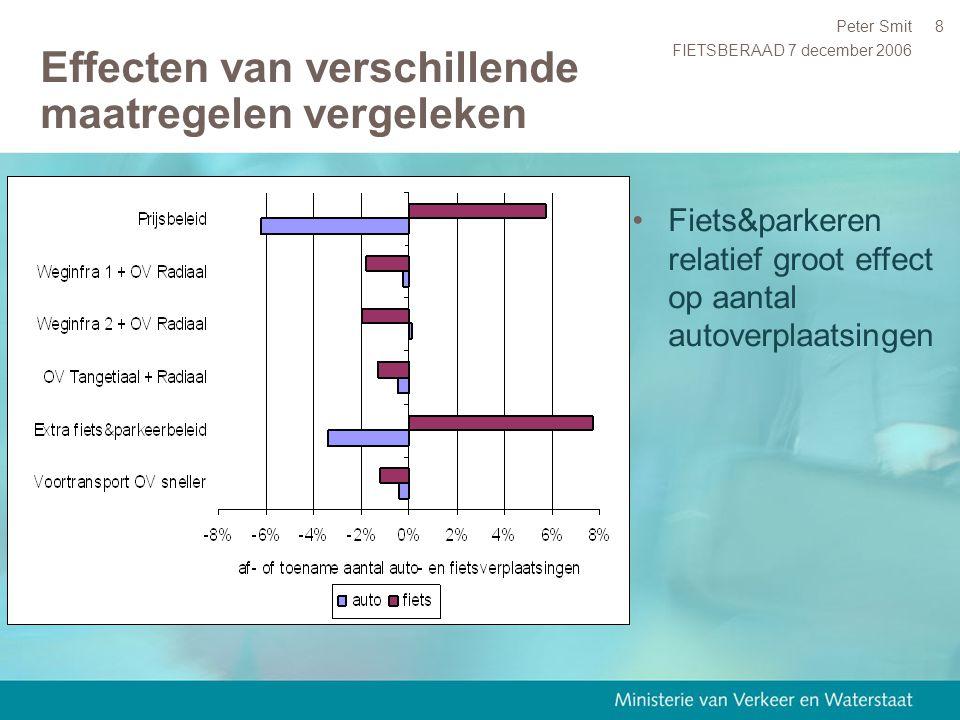 FIETSBERAAD 7 december 2006 Peter Smit8 Effecten van verschillende maatregelen vergeleken Fiets&parkeren relatief groot effect op aantal autoverplaats