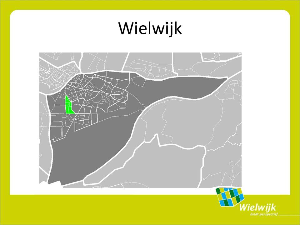 Opties buitenruimte Wielwijk Fietsbordjes Fietsteller Routeaanduiding binnenstad Prijsvraag: elke maand een fiets.