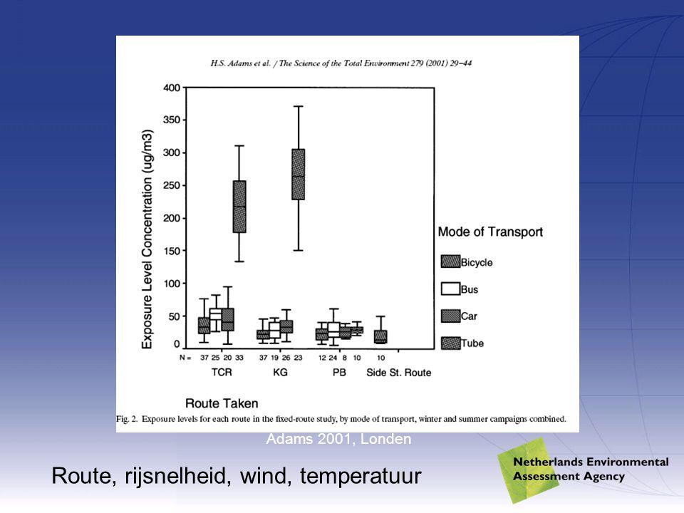 Adams 2001, Londen Route, rijsnelheid, wind, temperatuur