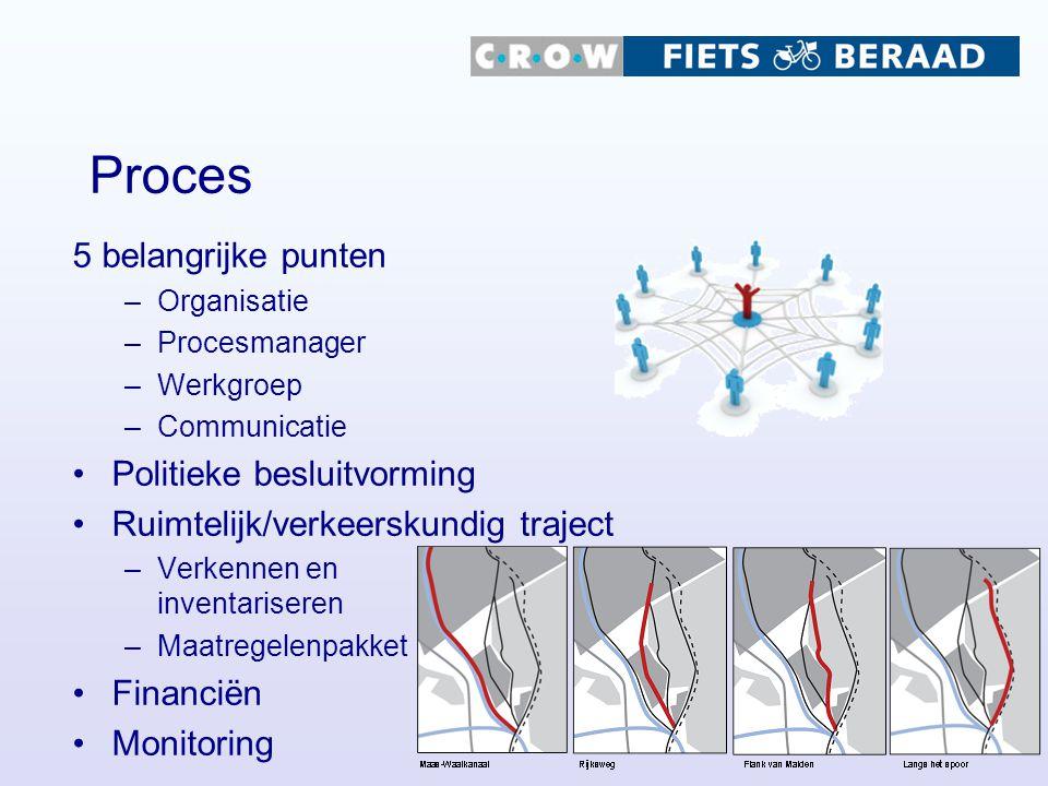 Proces 5 belangrijke punten –Organisatie –Procesmanager –Werkgroep –Communicatie Politieke besluitvorming Ruimtelijk/verkeerskundig traject –Verkennen
