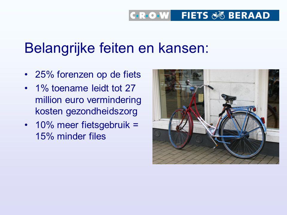Belangrijke feiten en kansen: 25% forenzen op de fiets 1% toename leidt tot 27 million euro vermindering kosten gezondheidszorg 10% meer fietsgebruik