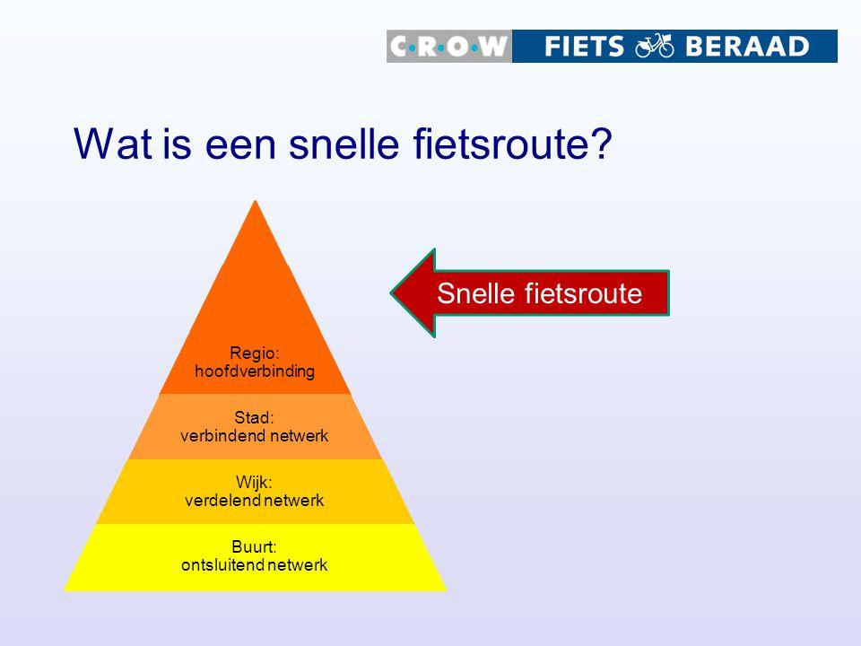 Wat is een snelle fietsroute? Regio: hoofdverbinding Stad: verbindend netwerk Wijk: verdelend netwerk Buurt: ontsluitend netwerk Snelle fietsroute