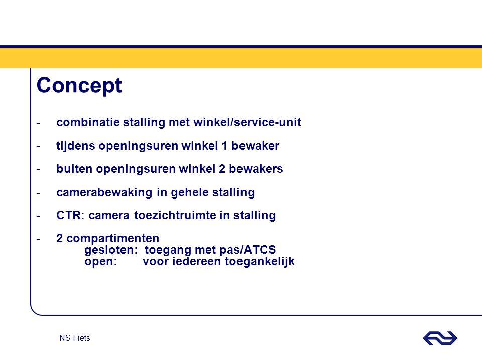 NS Fiets Concept -combinatie stalling met winkel/service-unit -tijdens openingsuren winkel 1 bewaker -buiten openingsuren winkel 2 bewakers -camerabew