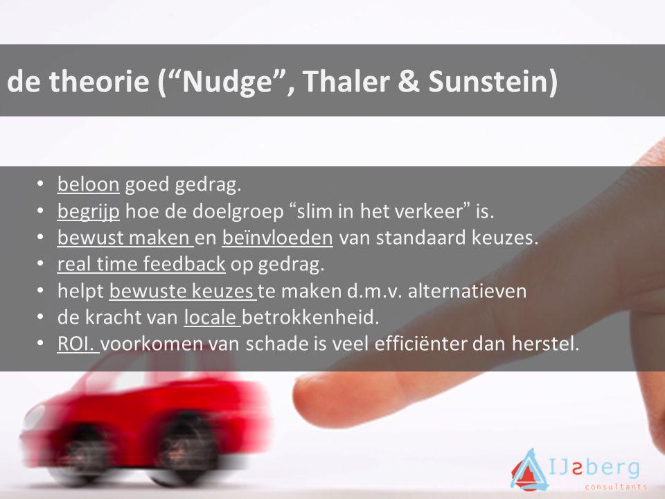 """de theorie (""""Nudge"""", Thaler & Sunstein) beloon goed gedrag. begrijp hoe de doelgroep """"slim in het verkeer"""" is. bewust maken en beïnvloeden van standaa"""