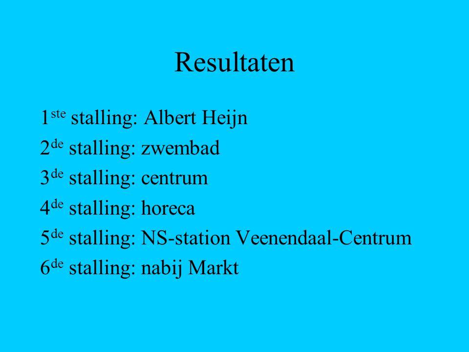 Resultaten 1 ste stalling: Albert Heijn 2 de stalling: zwembad 3 de stalling: centrum 4 de stalling: horeca 5 de stalling: NS-station Veenendaal-Centr