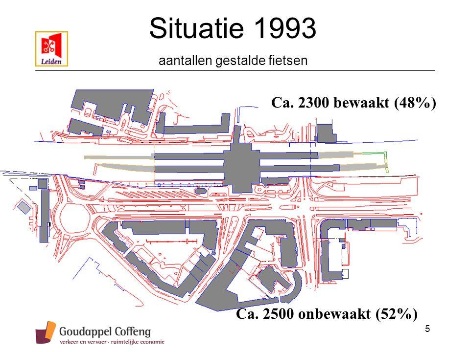 5 Situatie 1993 aantallen gestalde fietsen Ca. 2300 bewaakt (48%) Ca. 2500 onbewaakt (52%)