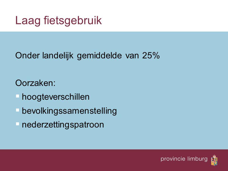 3 Laag fietsgebruik Onder landelijk gemiddelde van 25% Oorzaken:  hoogteverschillen  bevolkingssamenstelling  nederzettingspatroon