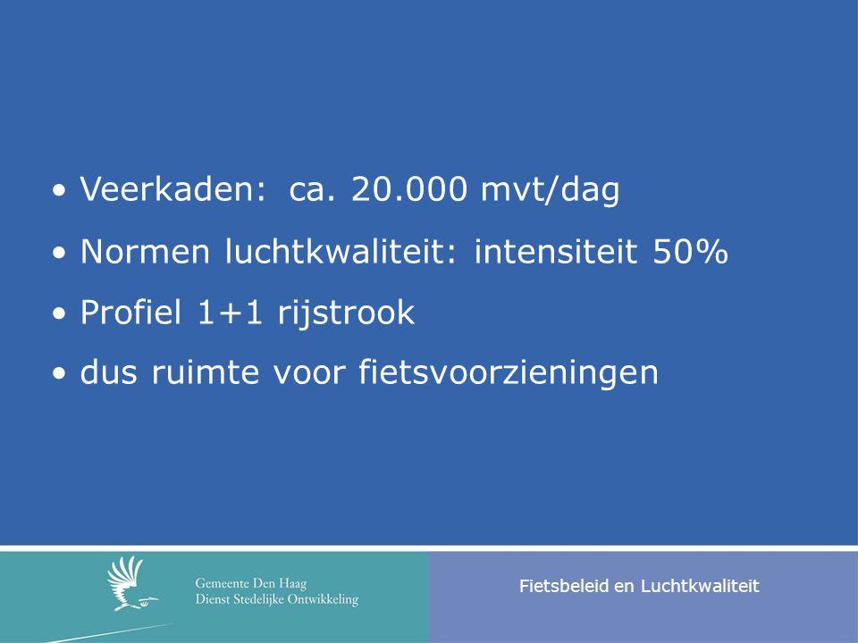 Veerkaden: ca. 20.000 mvt/dag Normen luchtkwaliteit: intensiteit 50% Profiel 1+1 rijstrook dus ruimte voor fietsvoorzieningen Fietsbeleid en Luchtkwal